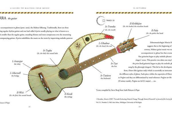 Kitarra -Maltese guitar